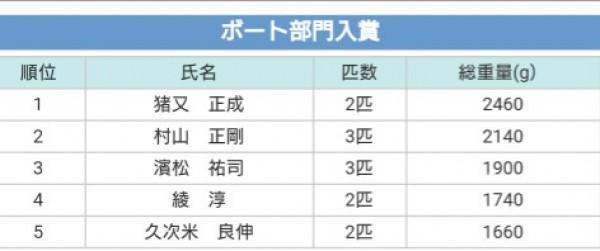hideup 久次米良信 ブログ写真 2017/11/18