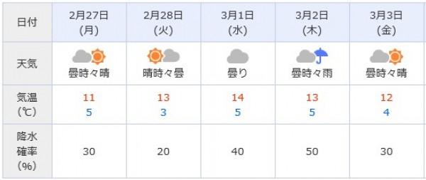 hideup 久次米良信 ブログ写真 2017/02/25