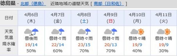 hideup 久次米良信 ブログ写真 2017/04/05