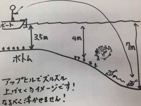 hideup 永野総一朗 ブログ写真 2014/02/27