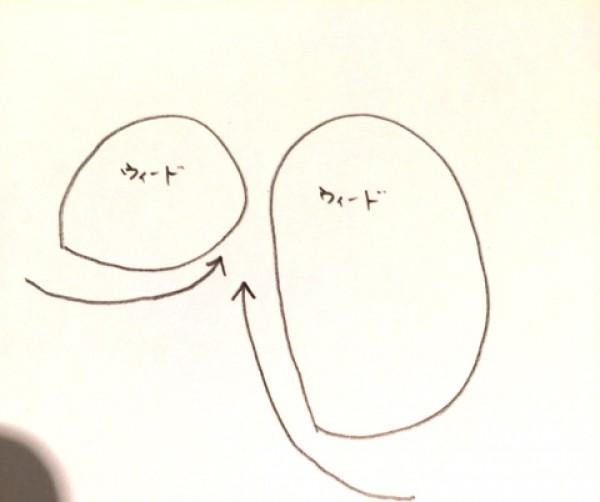 hideup 讓ェ螻ア逶エ莠コ 繝悶Ο繧ー蜀咏悄 2014/03/10